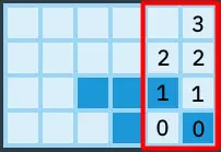 21 segundos en un reloj binario BCD